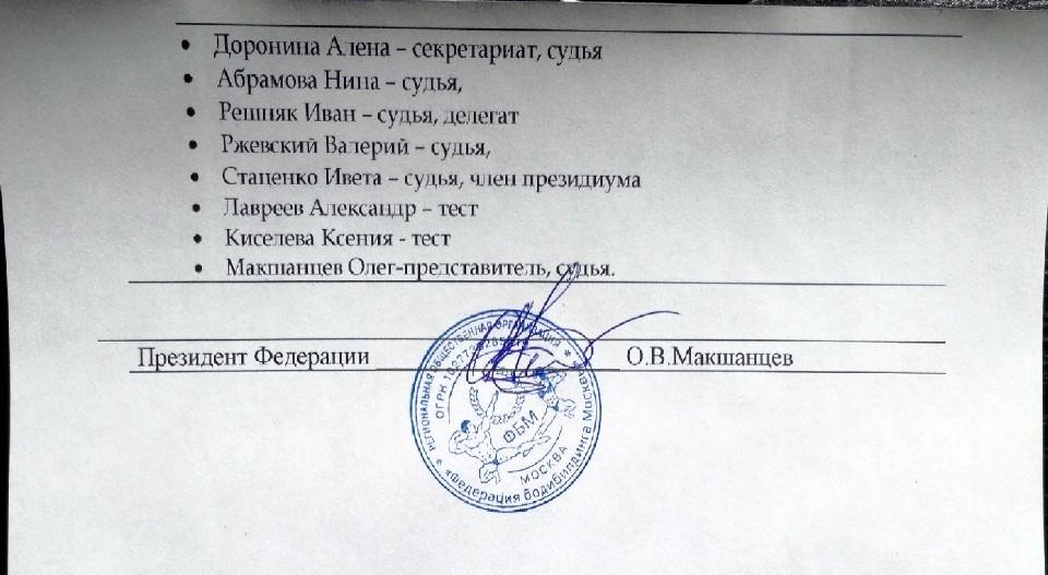 Список сборной команды Москвы на 32 Открытом лично-командном первенстве и Кубке России 2019 по бодибилдингу «Самсон 45»